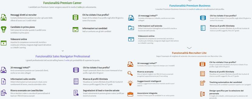 Funzioni LinkedIn Premium
