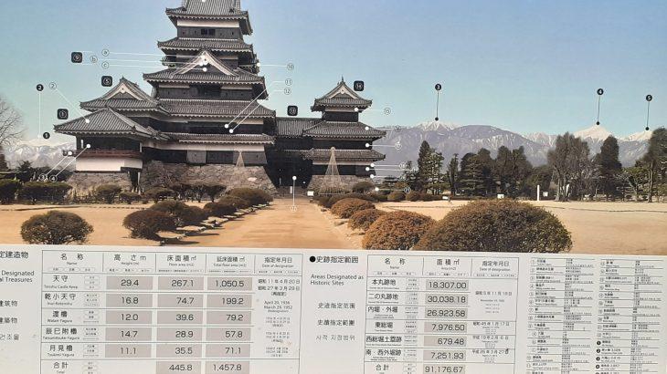 信州 諏訪・松本・長野巡り パート2