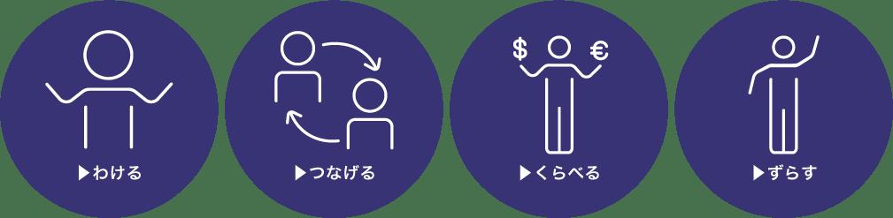 system_thinkingphase
