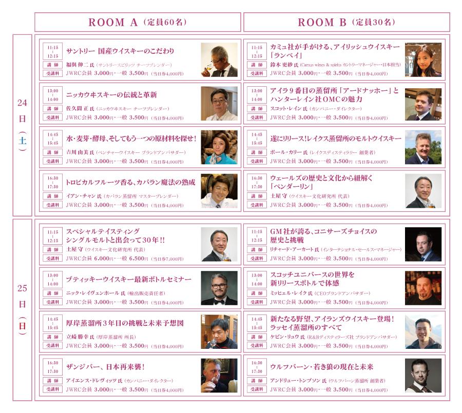 ウイスキーフェスティバル2018in東京 セミナー