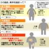 脂肪を知ろう!④ 気づきにくい異所性脂肪の蓄積