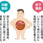 お正月太り解消の方法④