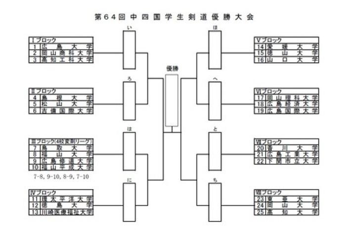 8/27中四国男女団体に向けて!!