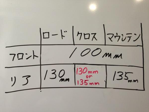 Hiroyaki bikelock010