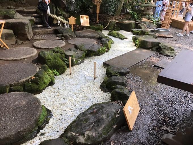 川越氷川神社御神水