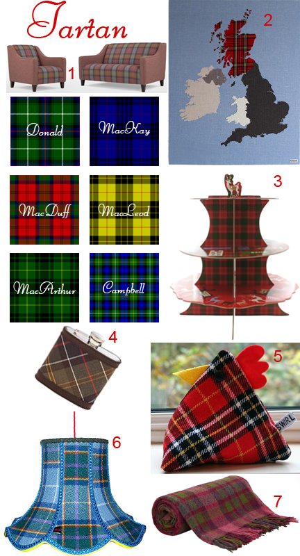 Mood board of tartan homewares | H is for Home