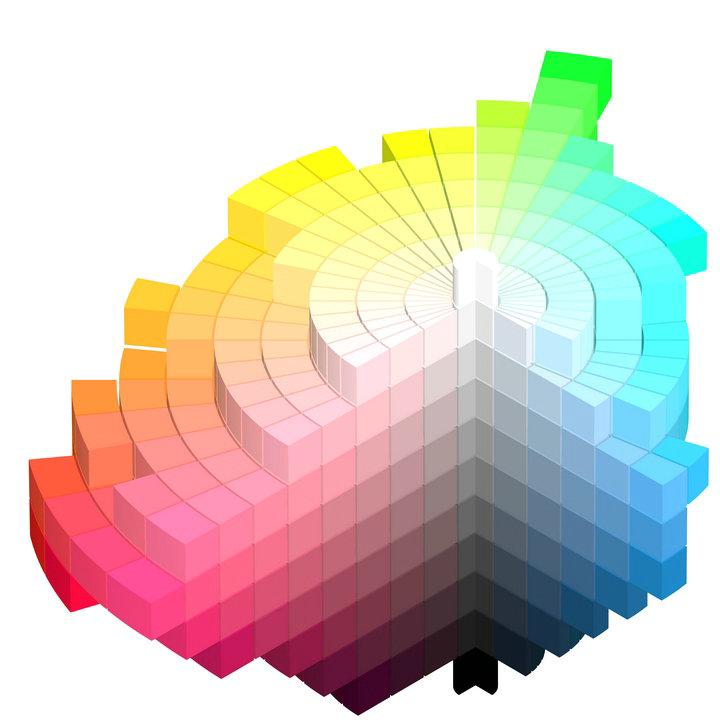 Sistema de color Munsell – HiSoUR Arte Cultura Historia