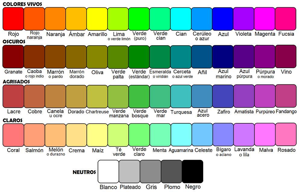 Color terciario hisour arte cultura historia - Gama de colores morados ...