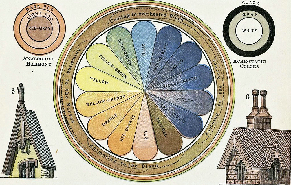 colour ontology is philosophy that interacts with A set of primary colors is, most tangibly, a set of real colorants or colored lights that can be combined in varying amounts to produce a gamut of colors this is the essential method used in applications that are intended to elicit the perception of diverse sets of color, eg electronic displays, color printing, and paintings.
