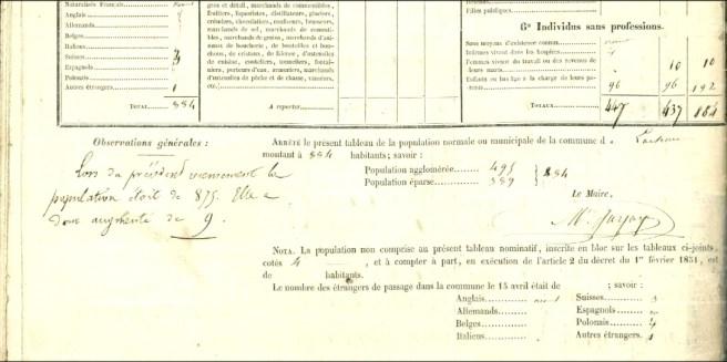 Récapitulation des professions / Recensement de 1851 3/3