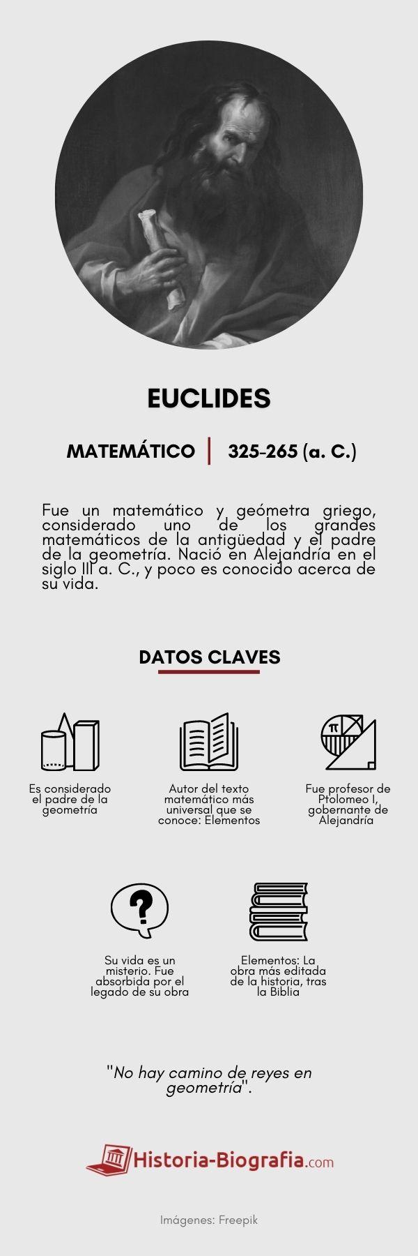 Infografía de Euclides