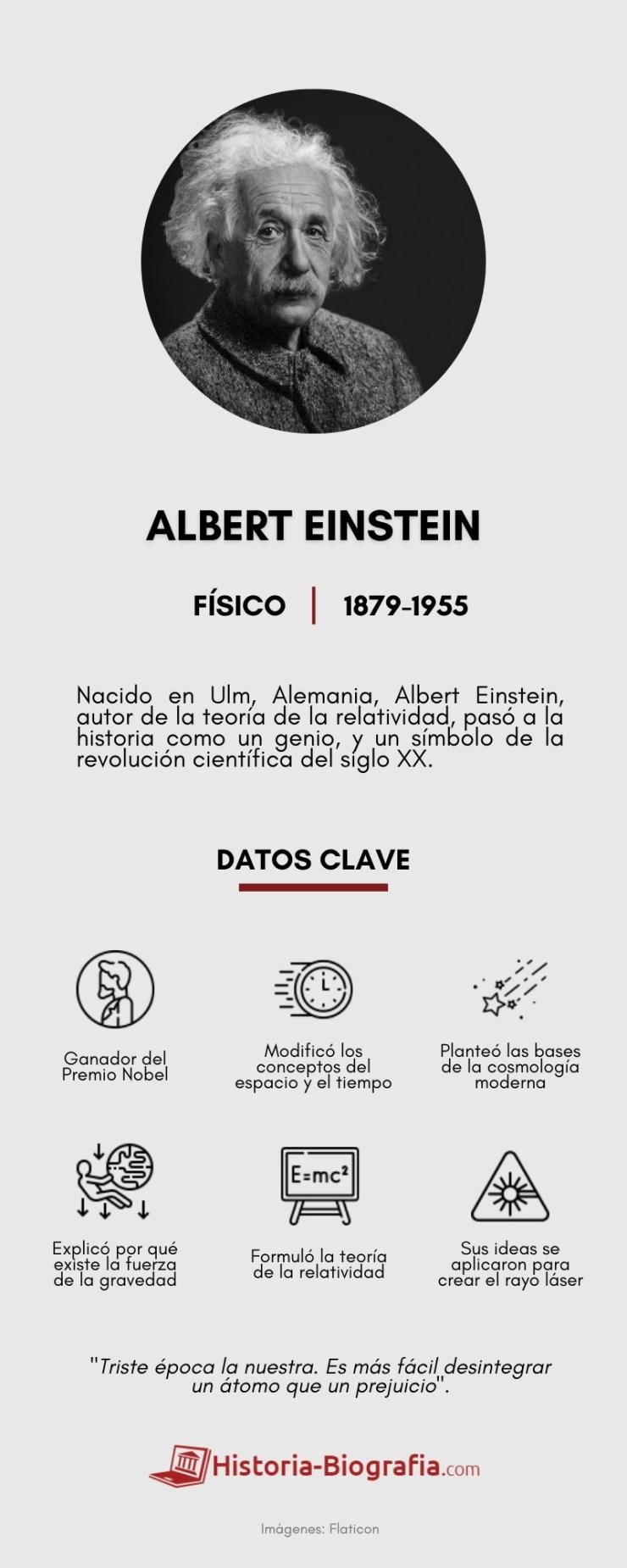 Albert Einstein Infografía