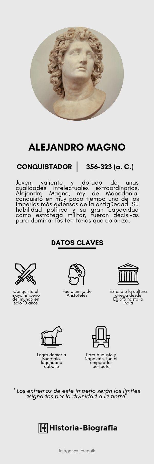 Infografía de Alejandro Magno