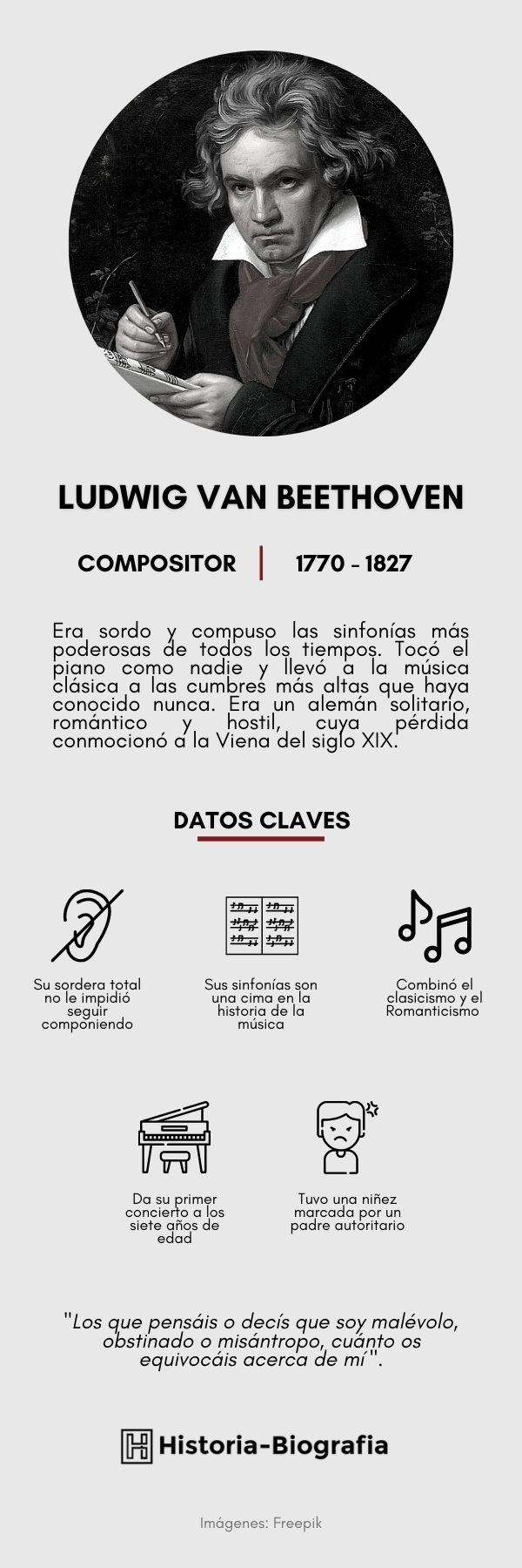 Infografía Beethoven
