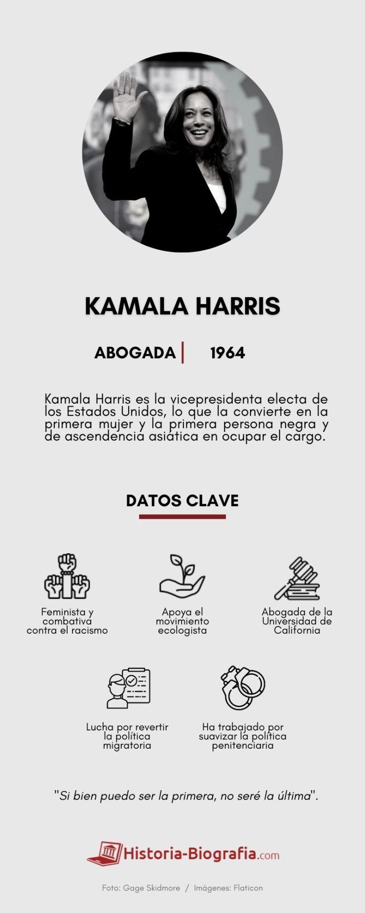 Kamala Harris Infografía