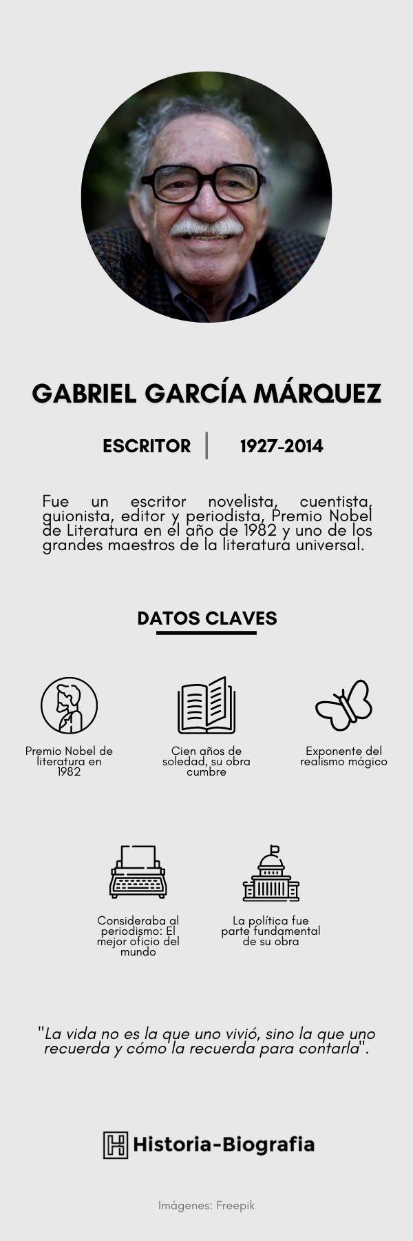 Infografía de Gabriel García Márqeuz
