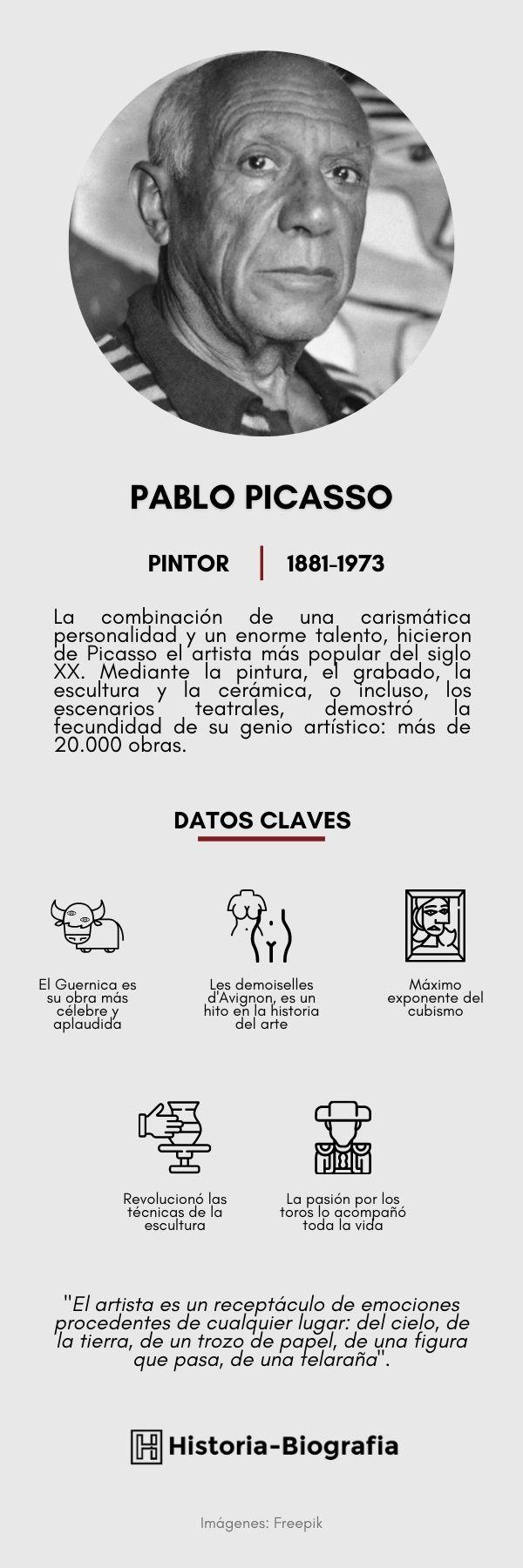 Infografía de Picasso