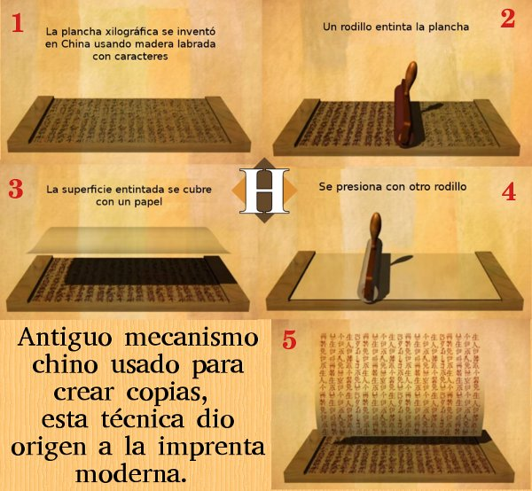 Antigua imprenta china