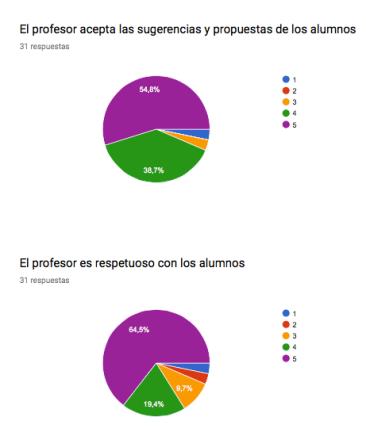 Encuesta_12