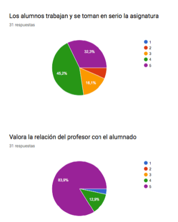 Encuesta_13