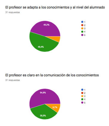 Encuesta_4