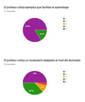 Encuesta_7