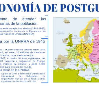 Postguerra_1