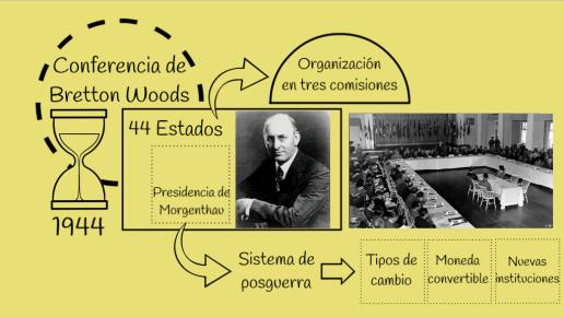 Bretton Woods_2