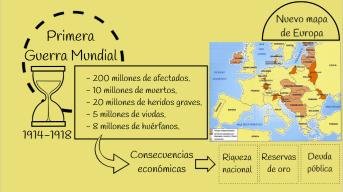 Crisis de Posguerra_2