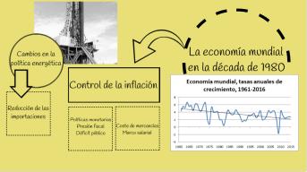 Historia de la Economía 1980-2000_1