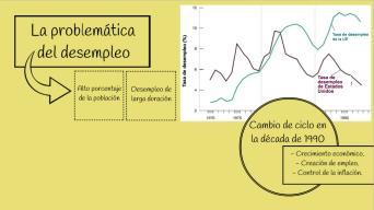 Historia de la Economía 1980-2000_2