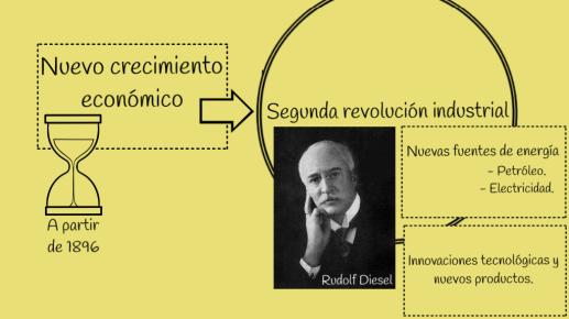 La segunda revolución industrial_4