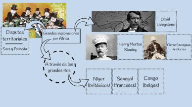 Imperialismo_6