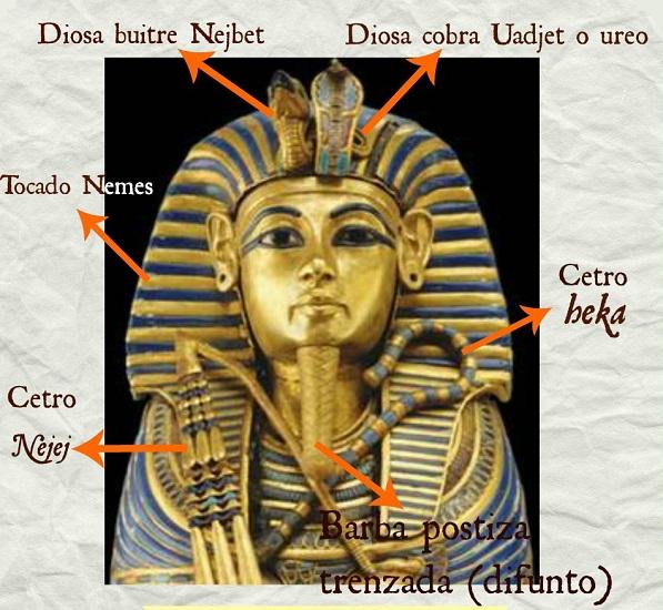 Imagen ilustrativa de algunos de los símbolos de los faraones egipcios