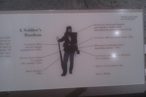 Average Weight Carried by a Union Soldier