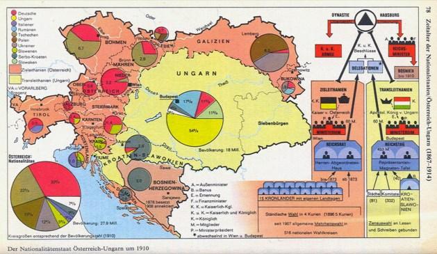 Chaos pur - Österreich-Ungarn