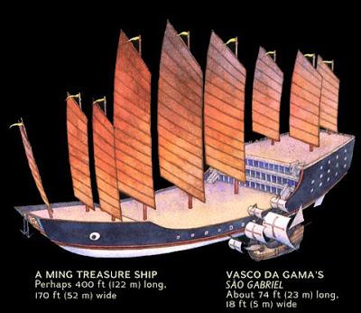 Barcos del Tesoro