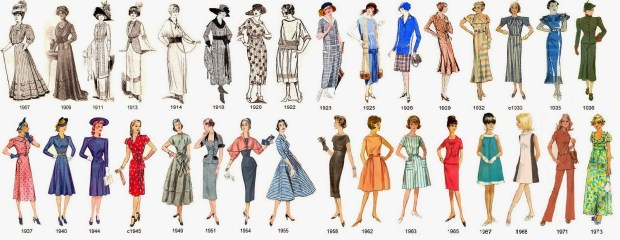 evolucic3b3n-de-la-moda-femenina-en-el-siglo-xx