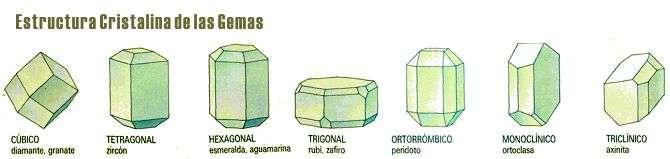 Resultado de imagen para rubi estructura hexagonal