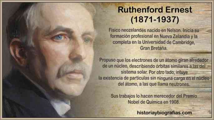 Biografía Rutherford Modelo Atomico Configuración Del Atomo