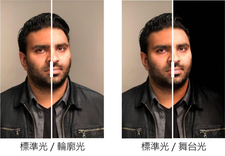 人像光效:輪廓光、舞台光