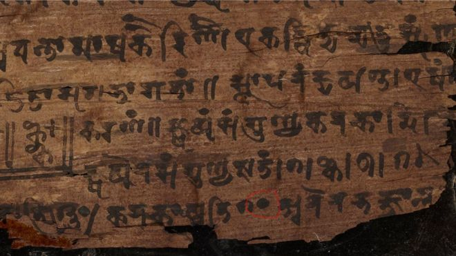 world's earliest zero symbol
