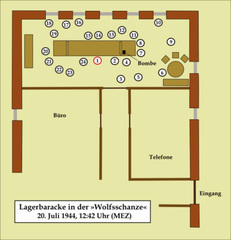 Approximate positions of the participants at the meeting in relation to the briefcase bomb when it exploded.
