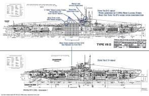 Type VII blueprints.