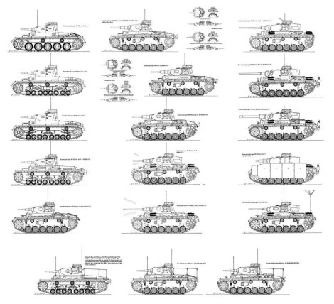 Variants of the Panzer III.