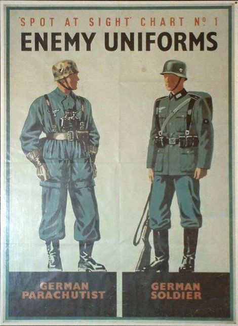 Allied Identification Chart