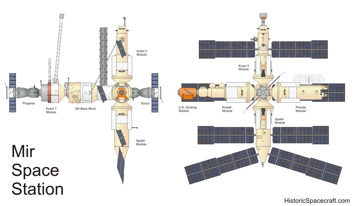 Solid Rocket Fuel Liquid Fuel Rocket Diagram – Articleblog info