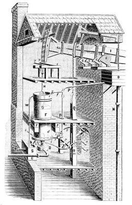 Stoommachine van Thomas Newcomen