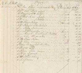De eerste slaaf kostte 115 gulden aan goederen: o.a. 5 geweren, buskruit, jenever, likeur, messen, textiel, tabak en snuifdozen.