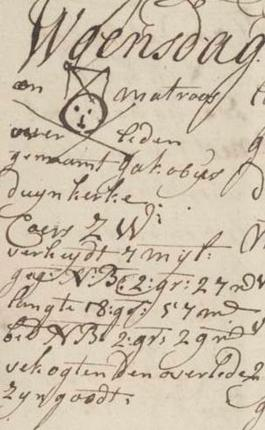 Het overlijden van matroos Duijnkerken werd in het scheepslogboek aangegeven met een doodshoofd